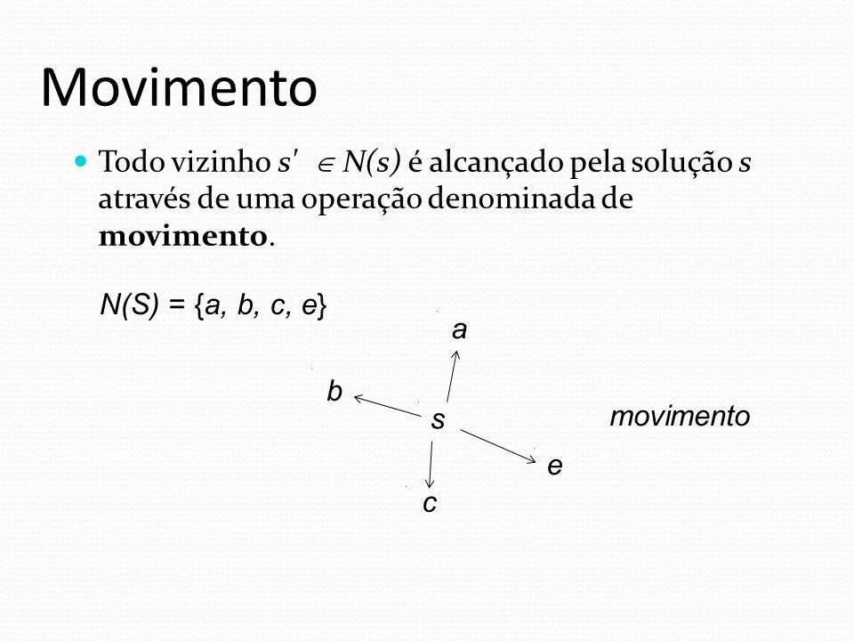 Movimento Todo vizinho s'  N(s) é alcançado pela solução s através de uma operação denominada de movimento. a b c e s movimento N(S) = {a, b, c, e}