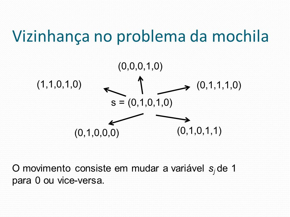 Vizinhança no problema da mochila s = (0,1,0,1,0) (1,1,0,1,0) (0,0,0,1,0) (0,1,1,1,0) (0,1,0,0,0) (0,1,0,1,1) O movimento consiste em mudar a variável