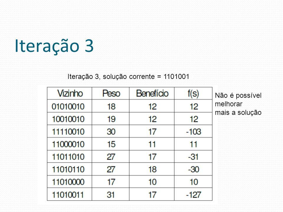 Iteração 3 Iteração 3, solução corrente = 11010010 Não é possível melhorar mais a solução
