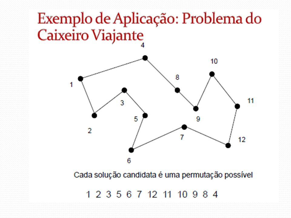 Dificuldade de Resolução Para mostrar a dificuldade de solução do PCV, assuma que a distância de uma cidade i à outra j seja simétrica, isto é, que dij = dji.