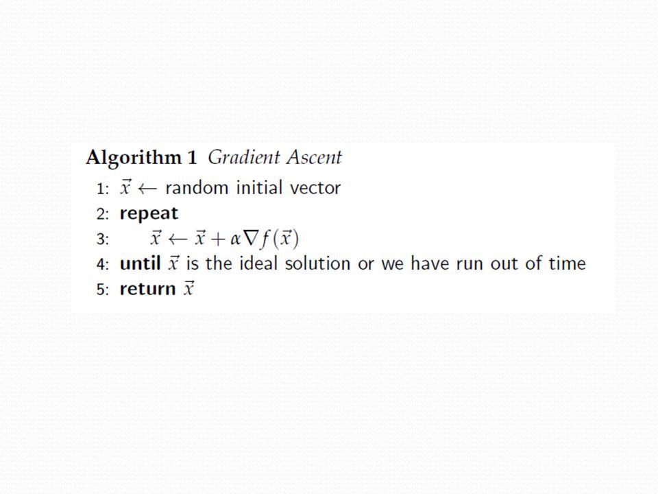Conhecer a função que se otimiza Conhecer suas derivadas