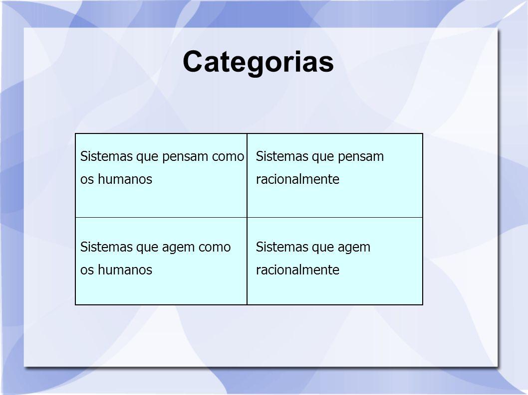 Categorias Sistemas que pensam como os humanos Sistemas que pensam racionalmente Sistemas que agem como os humanos Sistemas que agem racionalmente