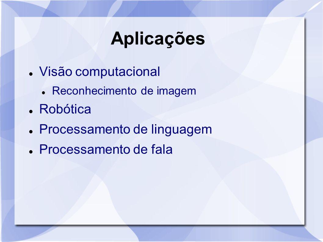 Aplicações Visão computacional Reconhecimento de imagem Robótica Processamento de linguagem Processamento de fala