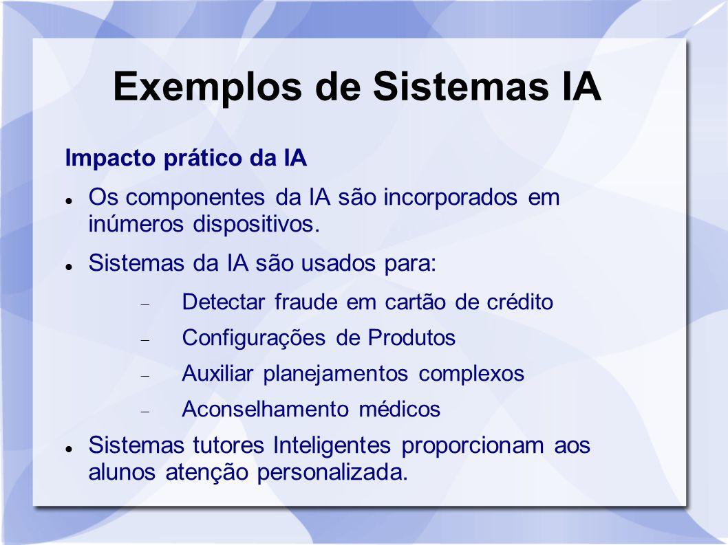 Exemplos de Sistemas IA Impacto prático da IA Os componentes da IA são incorporados em inúmeros dispositivos. Sistemas da IA são usados para:  Detect