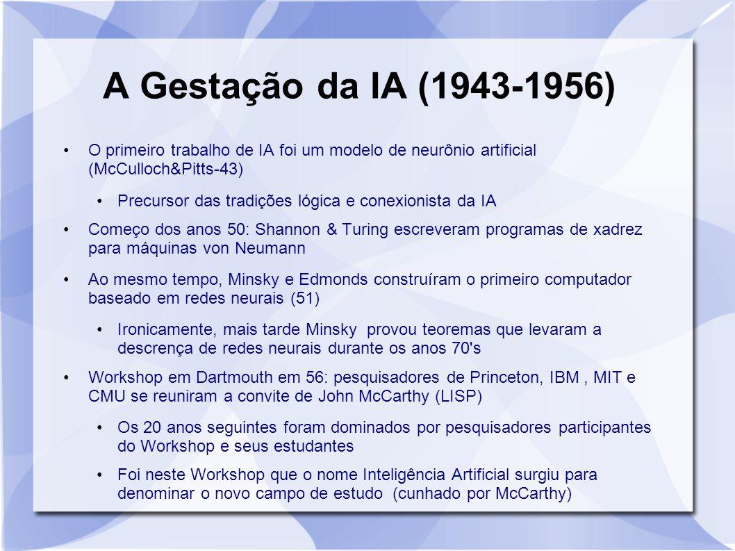 A Gestação da IA (1943-1956) O primeiro trabalho de IA foi um modelo de neurônio artificial (McCulloch&Pitts-43) Precursor das tradições lógica e cone