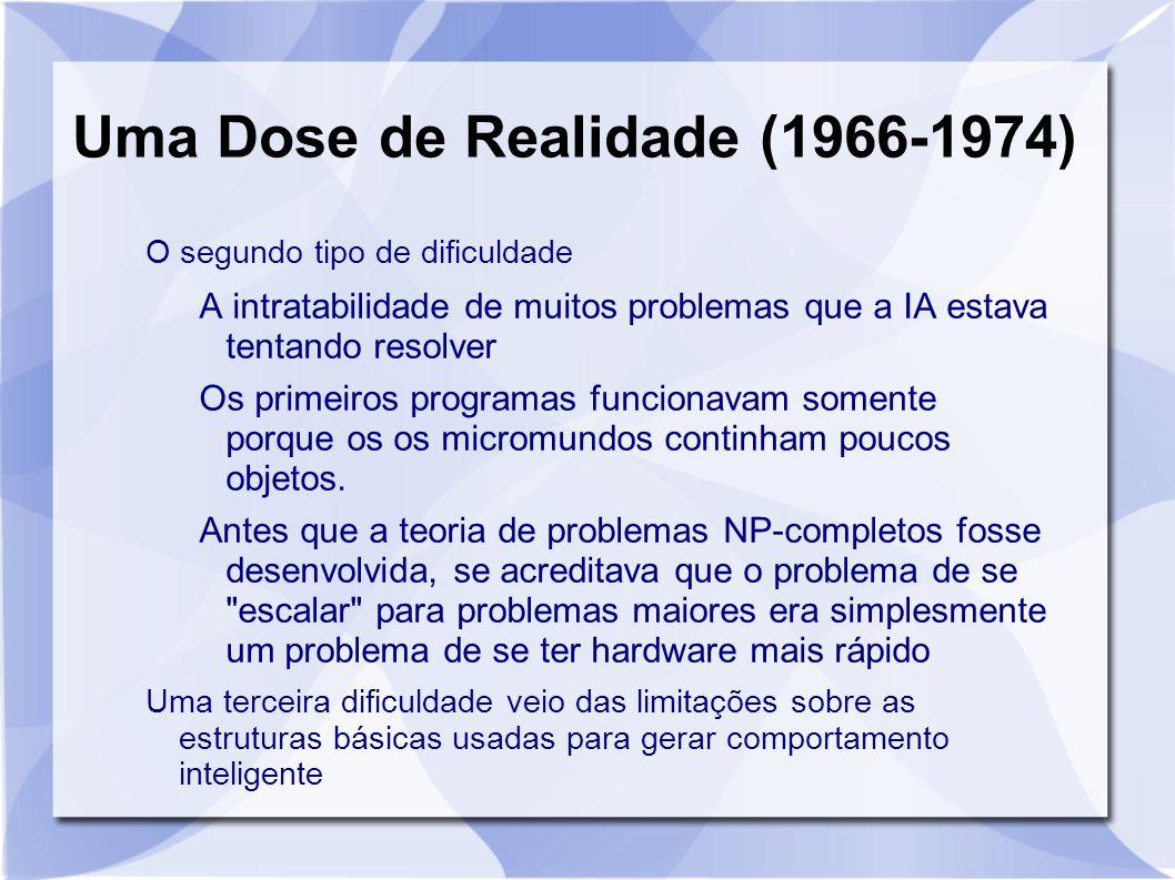 Uma Dose de Realidade (1966-1974) O segundo tipo de dificuldade A intratabilidade de muitos problemas que a IA estava tentando resolver Os primeiros p
