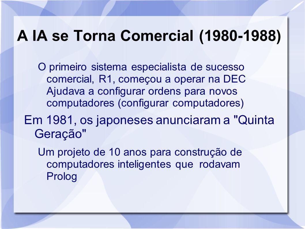 A IA se Torna Comercial (1980-1988) O primeiro sistema especialista de sucesso comercial, R1, começou a operar na DEC Ajudava a configurar ordens para