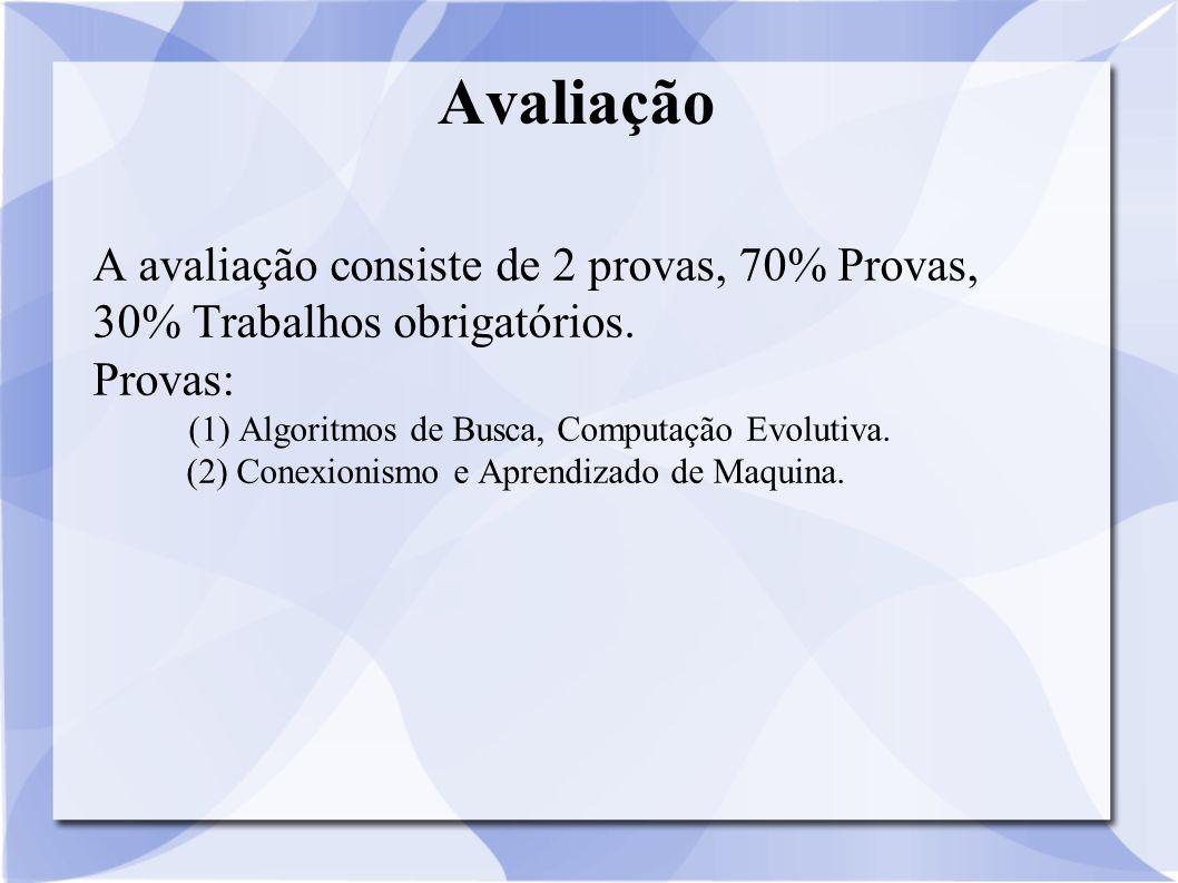Avaliação A avaliação consiste de 2 provas, 70% Provas, 30% Trabalhos obrigatórios. Provas: (1) Algoritmos de Busca, Computação Evolutiva. (2) Conexio