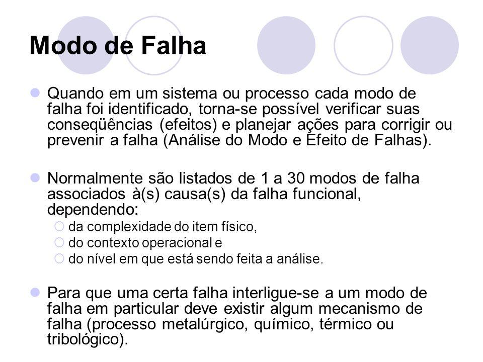 Modo de Falha Quando em um sistema ou processo cada modo de falha foi identificado, torna-se possível verificar suas conseqüências (efeitos) e planeja