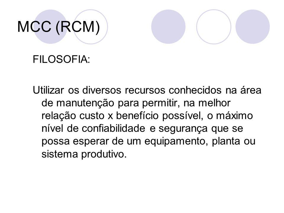 MCC (RCM) FILOSOFIA: Utilizar os diversos recursos conhecidos na área de manutenção para permitir, na melhor relação custo x benefício possível, o máx
