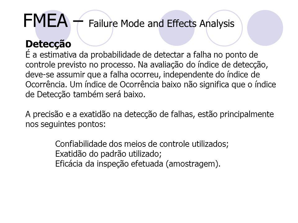 FMEA – Failure Mode and Effects Analysis Detecção É a estimativa da probabilidade de detectar a falha no ponto de controle previsto no processo. Na av