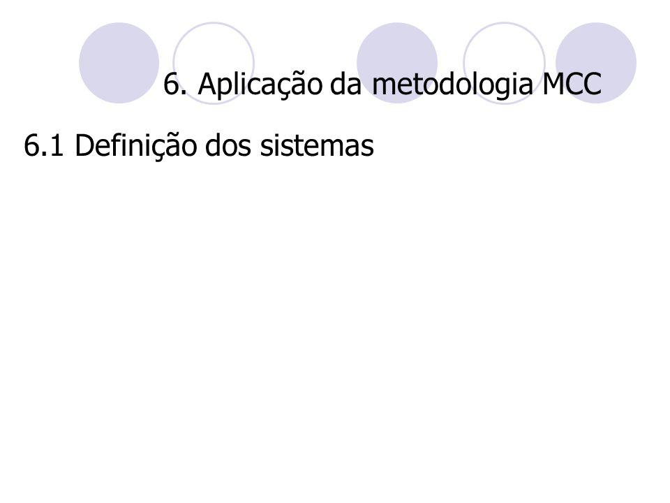 6.1 Definição dos sistemas 6. Aplicação da metodologia MCC
