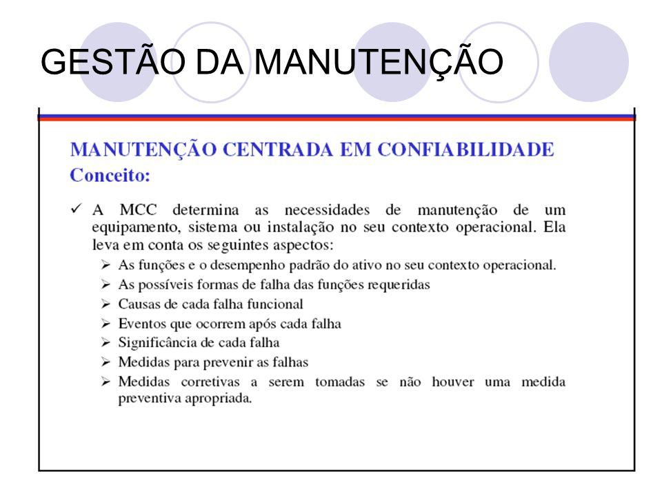 Tarefas Inspeção (operacional + integridade) Manutenção Preditiva Manutenção Preventiva Reprojeto Nenhuma Manutenção