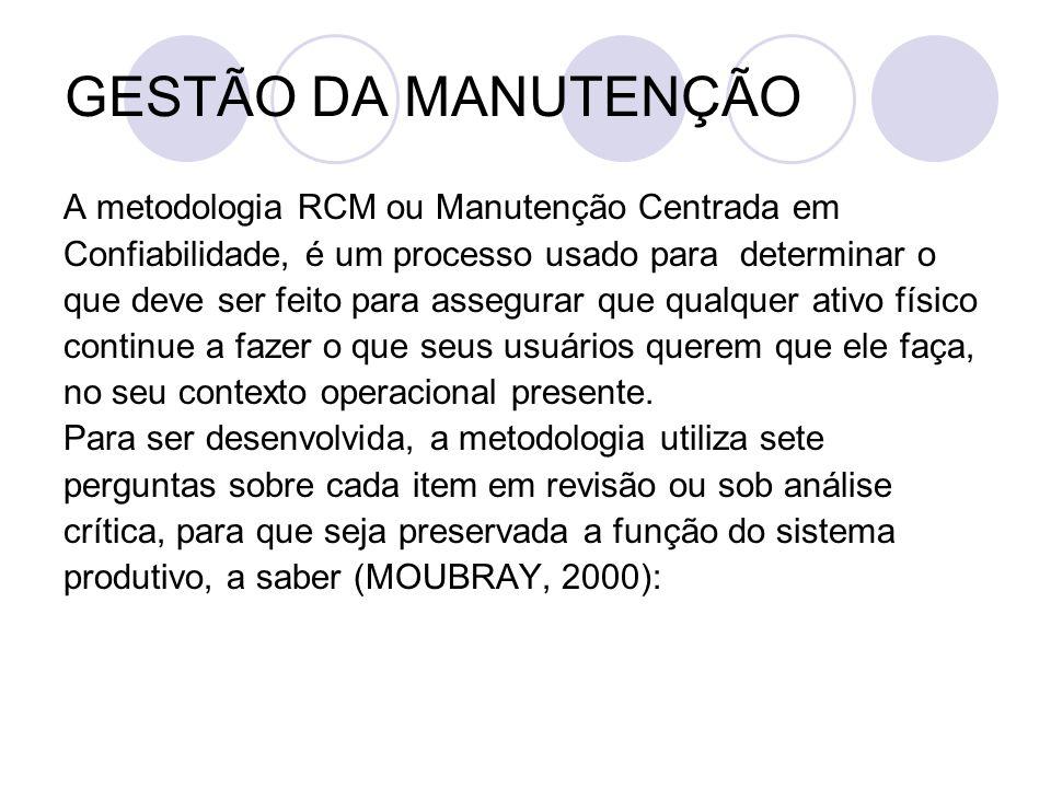 A metodologia RCM ou Manutenção Centrada em Confiabilidade, é um processo usado para determinar o que deve ser feito para assegurar que qualquer ativo