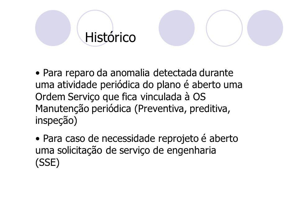 Histórico Para reparo da anomalia detectada durante uma atividade periódica do plano é aberto uma Ordem Serviço que fica vinculada à OS Manutenção per