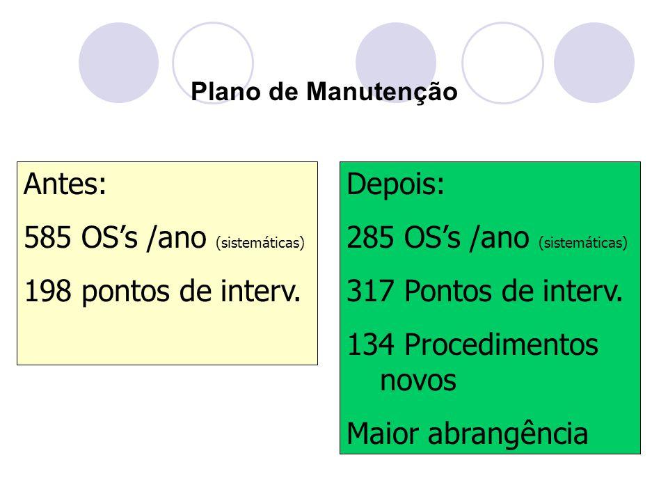 Antes: 585 OS's /ano (sistemáticas) 198 pontos de interv. Depois: 285 OS's /ano (sistemáticas) 317 Pontos de interv. 134 Procedimentos novos Maior abr