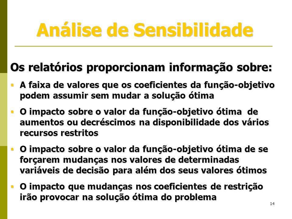 14 Análise de Sensibilidade Os relatórios proporcionam informação sobre:  A faixa de valores que os coeficientes da função-objetivo podem assumir sem