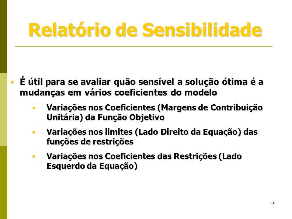 15 Relatório de Sensibilidade  É útil para se avaliar quão sensível a solução ótima é a mudanças em vários coeficientes do modelo  Variações nos Coe