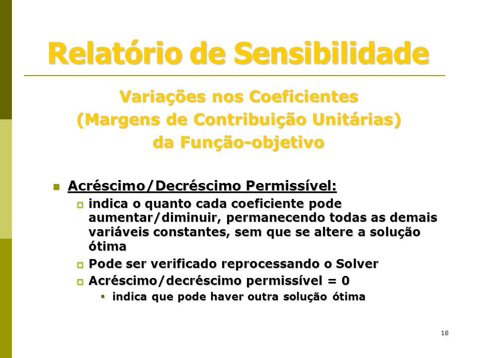 18 Relatório de Sensibilidade Variações nos Coeficientes (Margens de Contribuição Unitárias) da Função-objetivo Acréscimo/Decréscimo Permissível: Acré