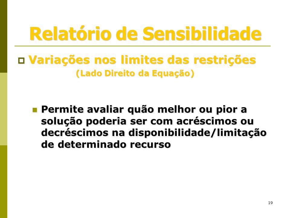 19 Relatório de Sensibilidade  Variações nos limites das restrições (Lado Direito da Equação) Permite avaliar quão melhor ou pior a solução poderia s