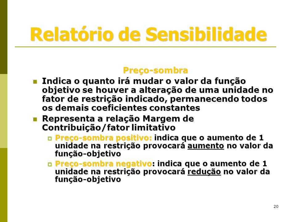 20 Relatório de Sensibilidade Preço-sombra Indica o quanto irá mudar o valor da função objetivo se houver a alteração de uma unidade no fator de restr