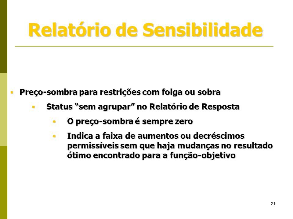 """21 Relatório de Sensibilidade  Preço-sombra para restrições com folga ou sobra  Status """"sem agrupar"""" no Relatório de Resposta  O preço-sombra é sem"""