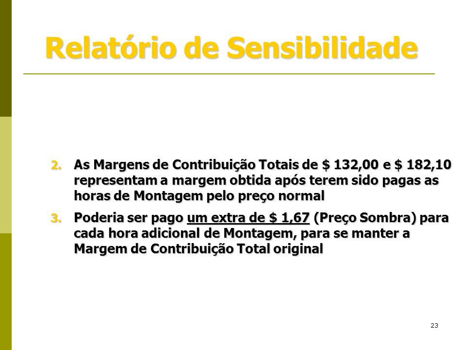 23 Relatório de Sensibilidade 2. As Margens de Contribuição Totais de $ 132,00 e $ 182,10 representam a margem obtida após terem sido pagas as horas d
