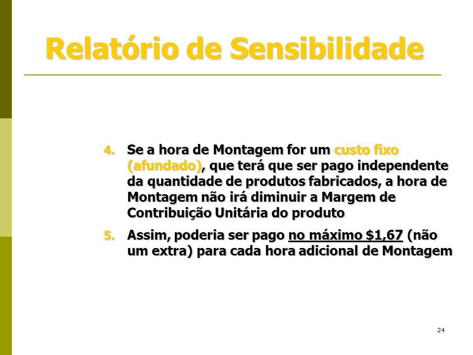 24 Relatório de Sensibilidade 4. Se a hora de Montagem for um custo fixo (afundado), que terá que ser pago independente da quantidade de produtos fabr