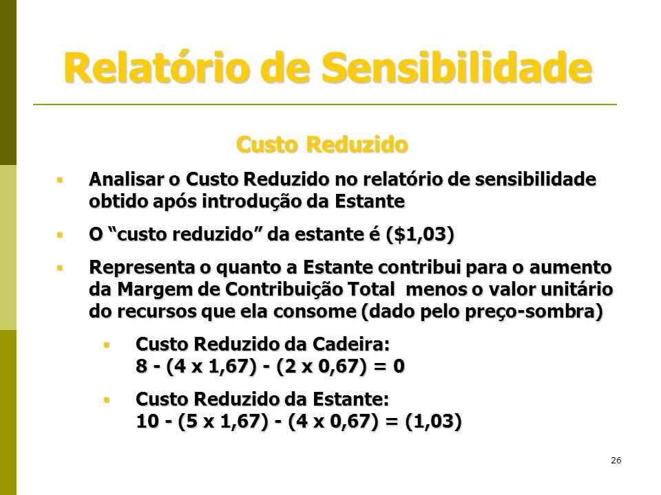 """26 Relatório de Sensibilidade Custo Reduzido  Analisar o Custo Reduzido no relatório de sensibilidade obtido após introdução da Estante  O """"custo re"""