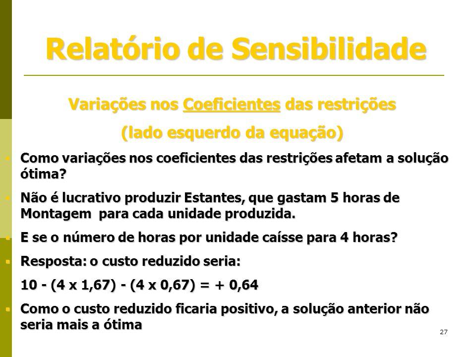 27 Relatório de Sensibilidade Variações nos Coeficientes das restrições (lado esquerdo da equação)  Como variações nos coeficientes das restrições af
