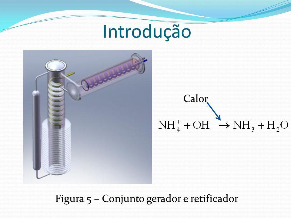 Introdução Figura 5 – Conjunto gerador e retificador Calor