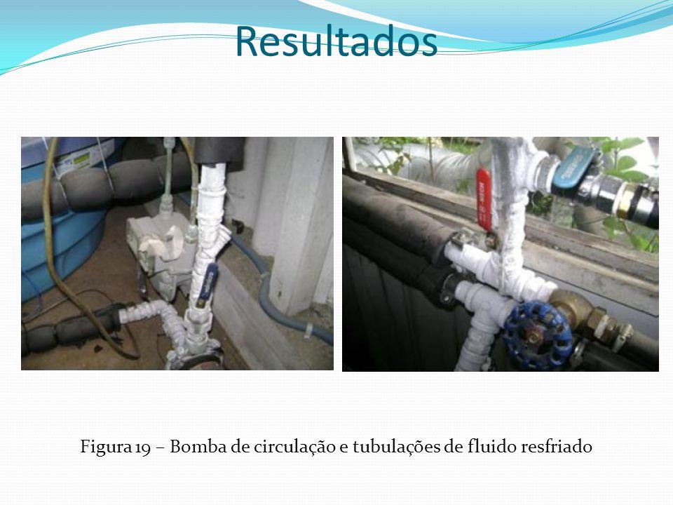 Resultados Figura 19 – Bomba de circulação e tubulações de fluido resfriado