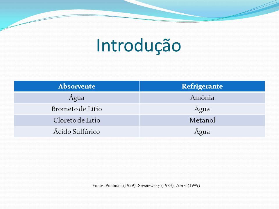 Referências ABREU, A.