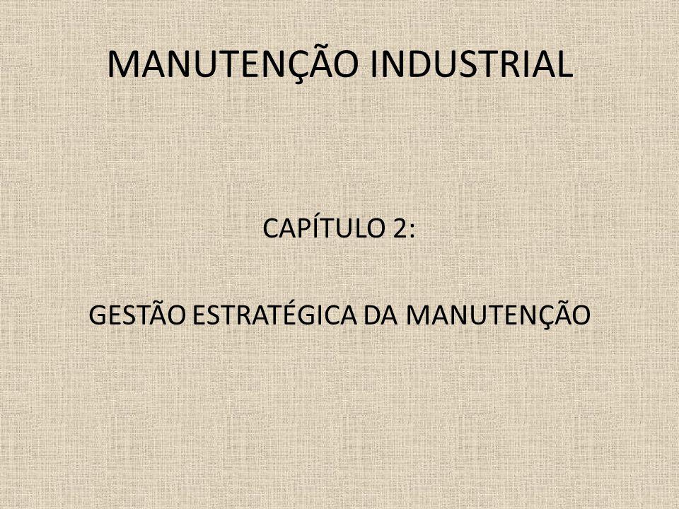 MANUTENÇÃO INDUSTRIAL CAPÍTULO 2: GESTÃO ESTRATÉGICA DA MANUTENÇÃO