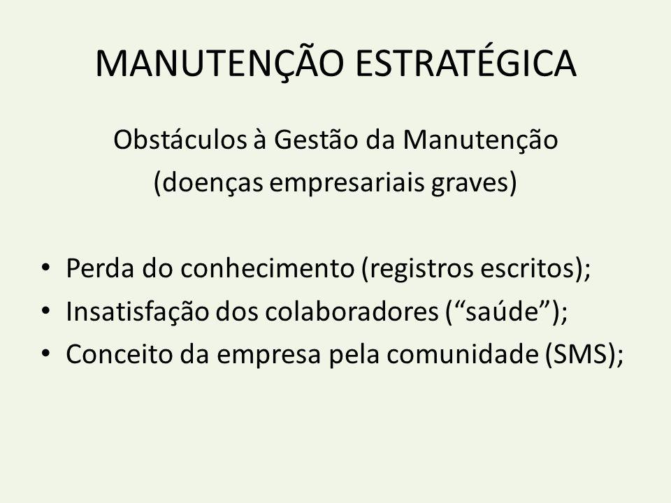 MANUTENÇÃO ESTRATÉGICA Obstáculos à Gestão da Manutenção (doenças empresariais graves) Perda do conhecimento (registros escritos); Insatisfação dos co