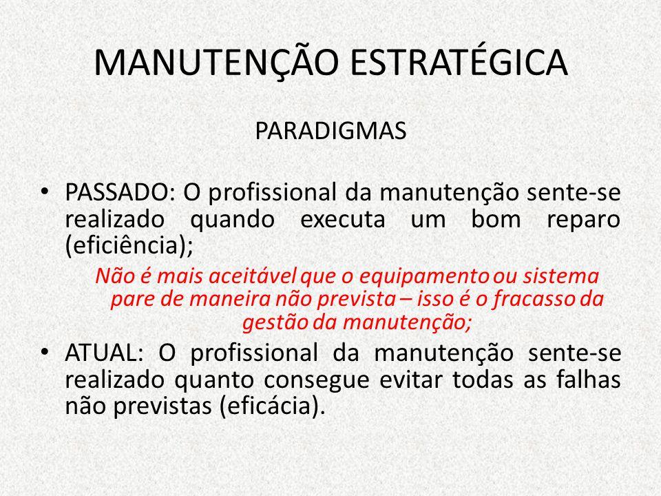MANUTENÇÃO ESTRATÉGICA PARADIGMAS PASSADO: O profissional da manutenção sente-se realizado quando executa um bom reparo (eficiência); Não é mais aceit