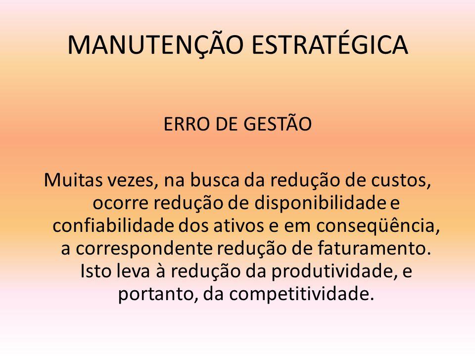 MANUTENÇÃO ESTRATÉGICA ERRO DE GESTÃO Muitas vezes, na busca da redução de custos, ocorre redução de disponibilidade e confiabilidade dos ativos e em