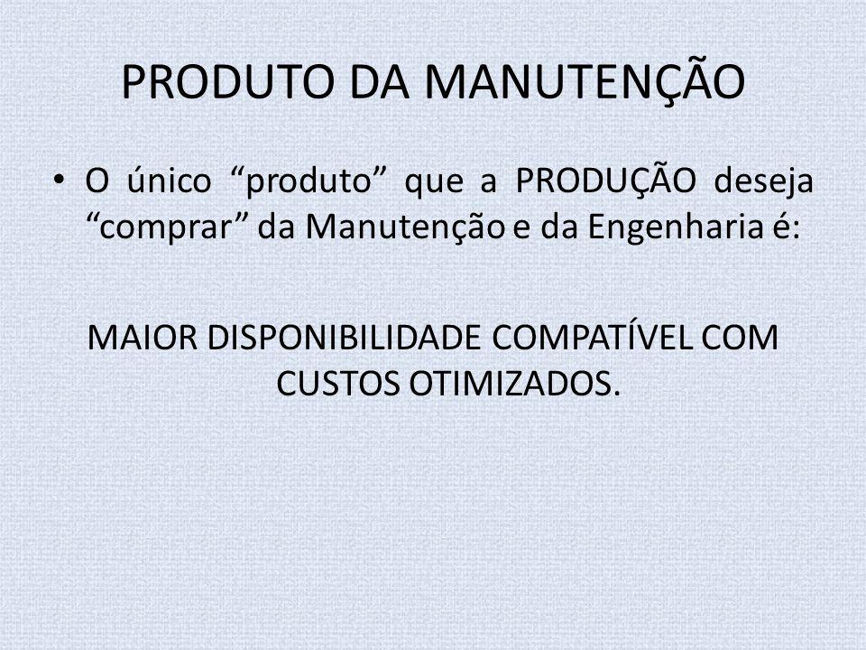 """PRODUTO DA MANUTENÇÃO O único """"produto"""" que a PRODUÇÃO deseja """"comprar"""" da Manutenção e da Engenharia é: MAIOR DISPONIBILIDADE COMPATÍVEL COM CUSTOS O"""