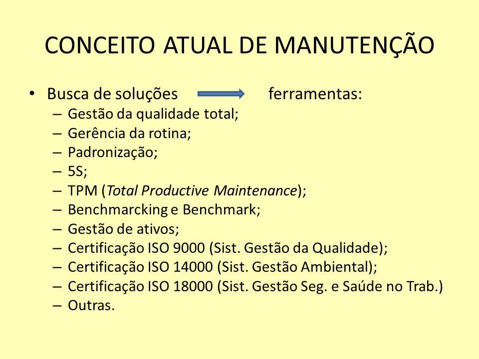 CONCEITO ATUAL DE MANUTENÇÃO Busca de soluções ferramentas: – Gestão da qualidade total; – Gerência da rotina; – Padronização; – 5S; – TPM (Total Prod