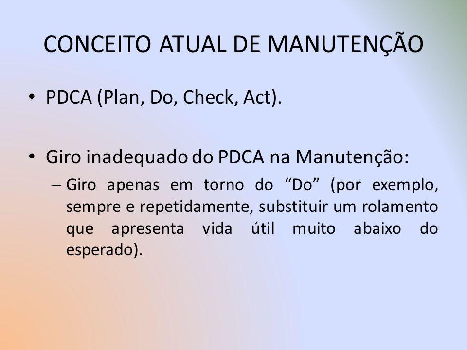 """CONCEITO ATUAL DE MANUTENÇÃO PDCA (Plan, Do, Check, Act). Giro inadequado do PDCA na Manutenção: – Giro apenas em torno do """"Do"""" (por exemplo, sempre e"""