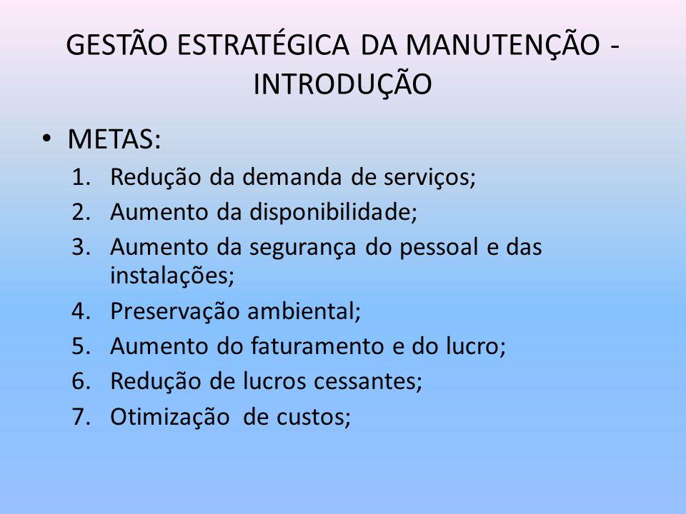 GESTÃO ESTRATÉGICA DA MANUTENÇÃO - INTRODUÇÃO METAS: 1.Redução da demanda de serviços; 2.Aumento da disponibilidade; 3.Aumento da segurança do pessoal