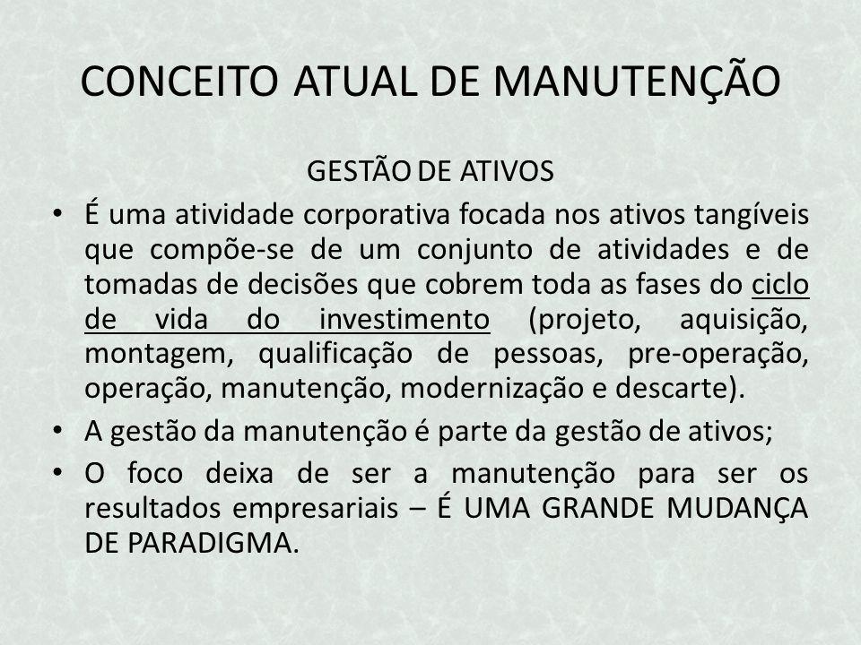 CONCEITO ATUAL DE MANUTENÇÃO GESTÃO DE ATIVOS É uma atividade corporativa focada nos ativos tangíveis que compõe-se de um conjunto de atividades e de