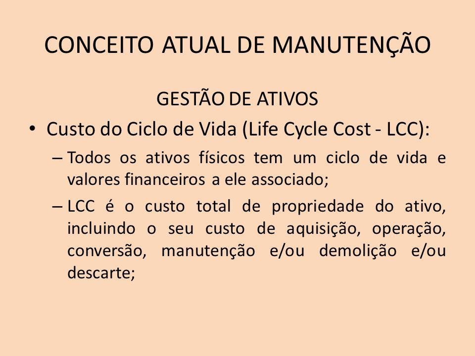 CONCEITO ATUAL DE MANUTENÇÃO GESTÃO DE ATIVOS Custo do Ciclo de Vida (Life Cycle Cost - LCC): – Todos os ativos físicos tem um ciclo de vida e valores
