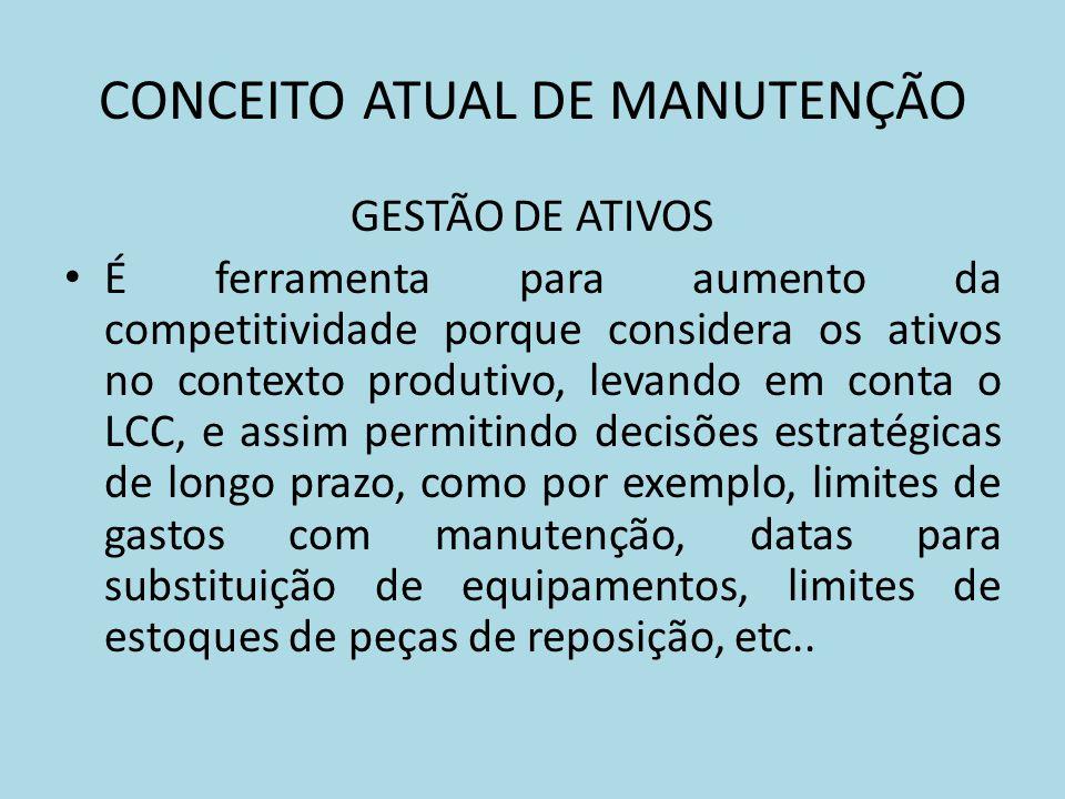 CONCEITO ATUAL DE MANUTENÇÃO GESTÃO DE ATIVOS É ferramenta para aumento da competitividade porque considera os ativos no contexto produtivo, levando e
