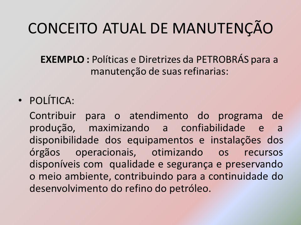 CONCEITO ATUAL DE MANUTENÇÃO EXEMPLO : Políticas e Diretrizes da PETROBRÁS para a manutenção de suas refinarias: POLÍTICA: Contribuir para o atendimen