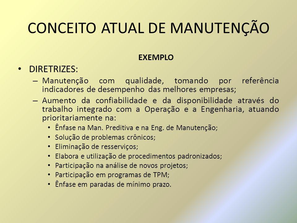 CONCEITO ATUAL DE MANUTENÇÃO EXEMPLO DIRETRIZES: – Manutenção com qualidade, tomando por referência indicadores de desempenho das melhores empresas; –