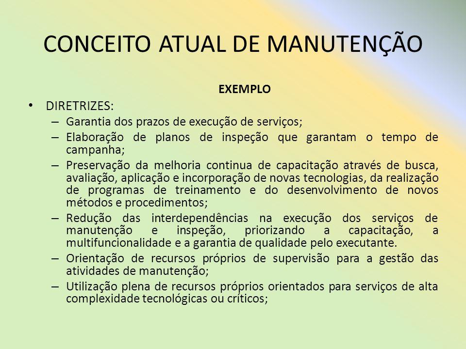 CONCEITO ATUAL DE MANUTENÇÃO EXEMPLO DIRETRIZES: – Garantia dos prazos de execução de serviços; – Elaboração de planos de inspeção que garantam o temp