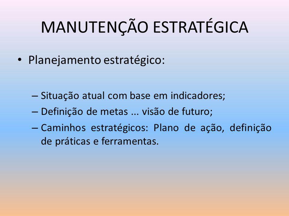 MANUTENÇÃO ESTRATÉGICA Planejamento estratégico: – Situação atual com base em indicadores; – Definição de metas... visão de futuro; – Caminhos estraté