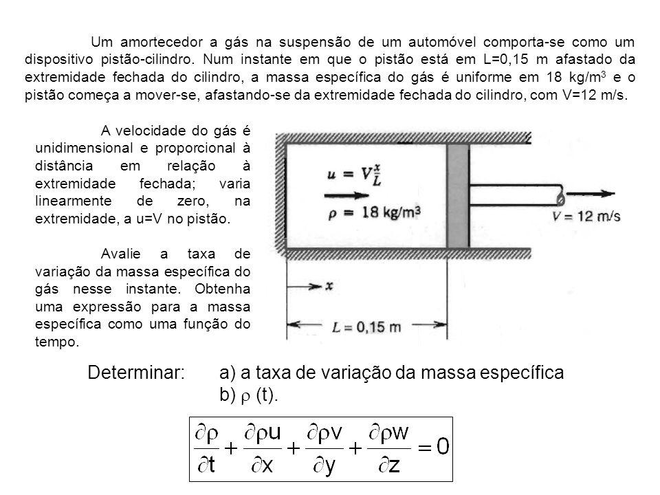 Determinar:a) a taxa de variação da massa específica b)  (t). Um amortecedor a gás na suspensão de um automóvel comporta-se como um dispositivo pistã