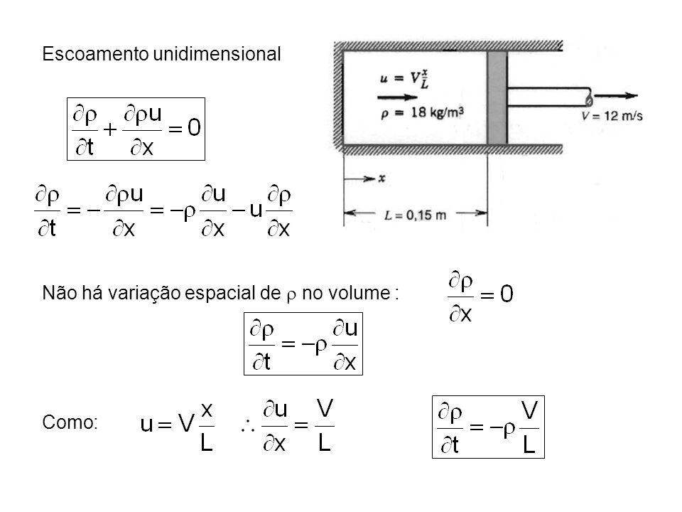 Escoamento unidimensional Não há variação espacial de  no volume : Como: